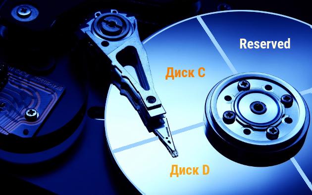 Как разбить жесткий диск в Windows 8.1